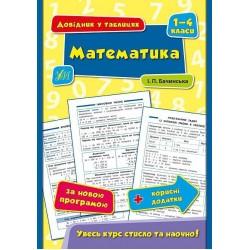 """Книга """"Довідник у таблицях. Математика. 1–4 класи"""" 23,5*16,5см, Украина, ТМ УЛА"""
