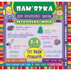 """Книга """"Пам'ятка для початкової школи. Українська мова. Усі види розборів. 1-4 класи""""  21*20см, Украина, ТМ УЛА"""