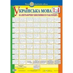 Комплект таблиць Українська мова. 1-4 класи. Каліграфічні хвилинки в таблицях (64 таблиці). НУШ